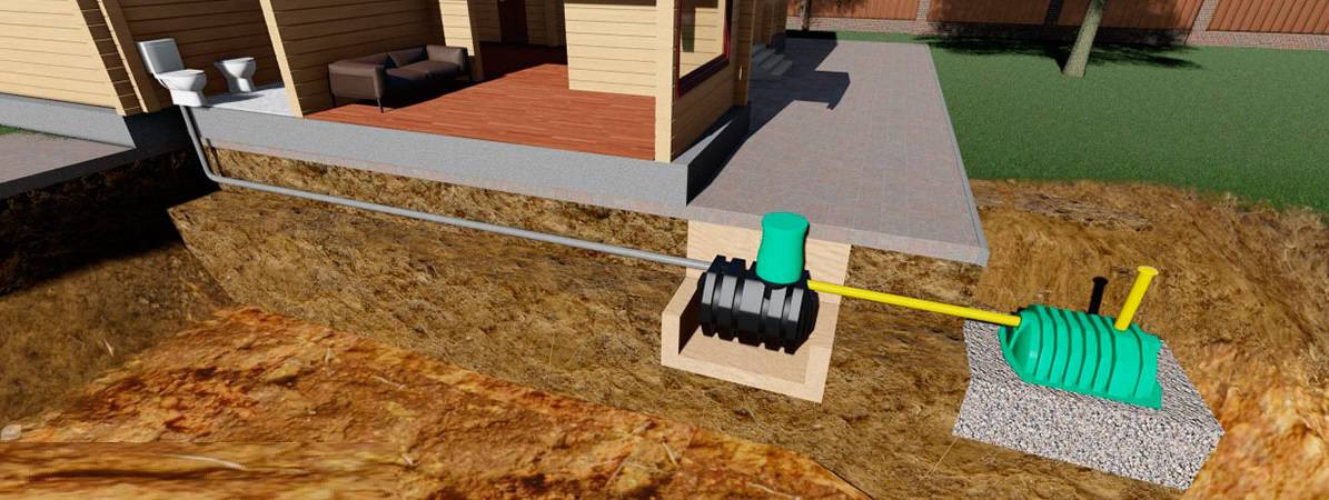 Автономные канализации Биофор